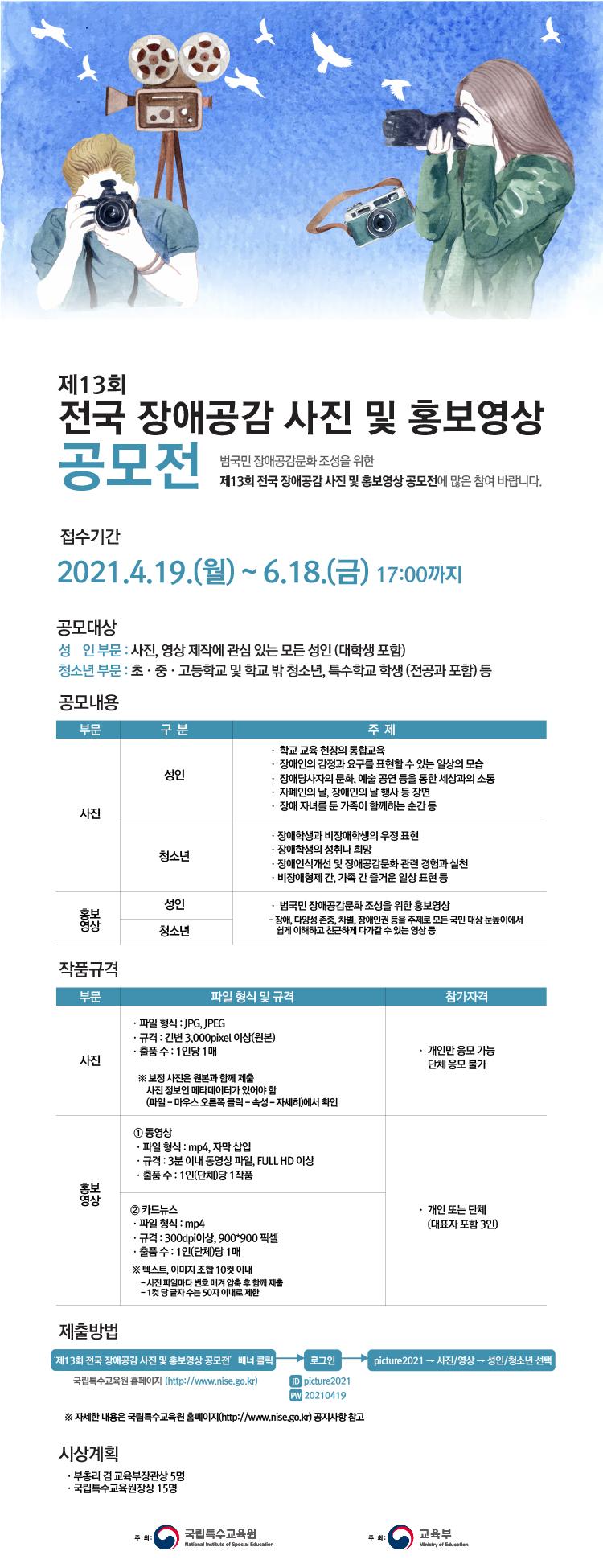 「제13회 전국 장애공감 사진 및 홍보영상 공모전, 온라인 전시관」안내